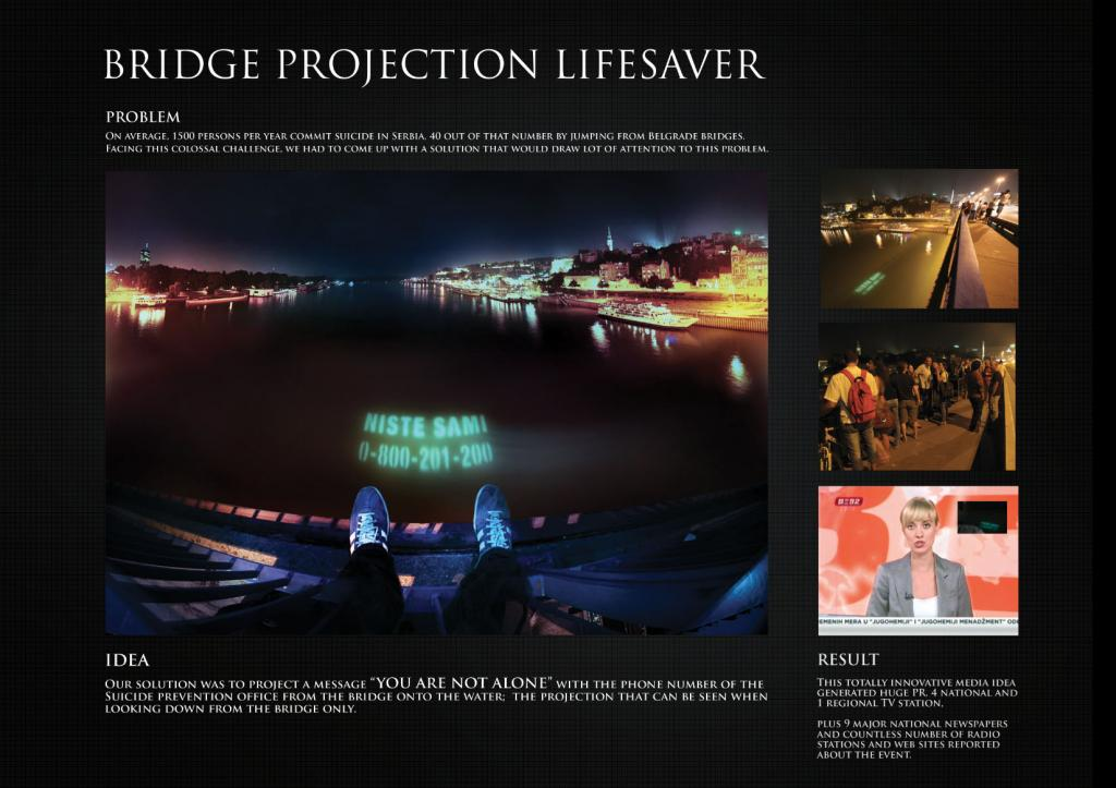 suicide prevention office bridge medium 94584 Креатив предупреждает самоубийства